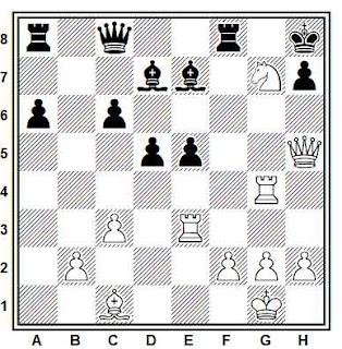 Posición de la partida Alekhine - Bohodov (Hollywood, 1932)