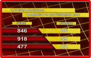 loteria-nacional-costa-rica-domingo-19-02-2017