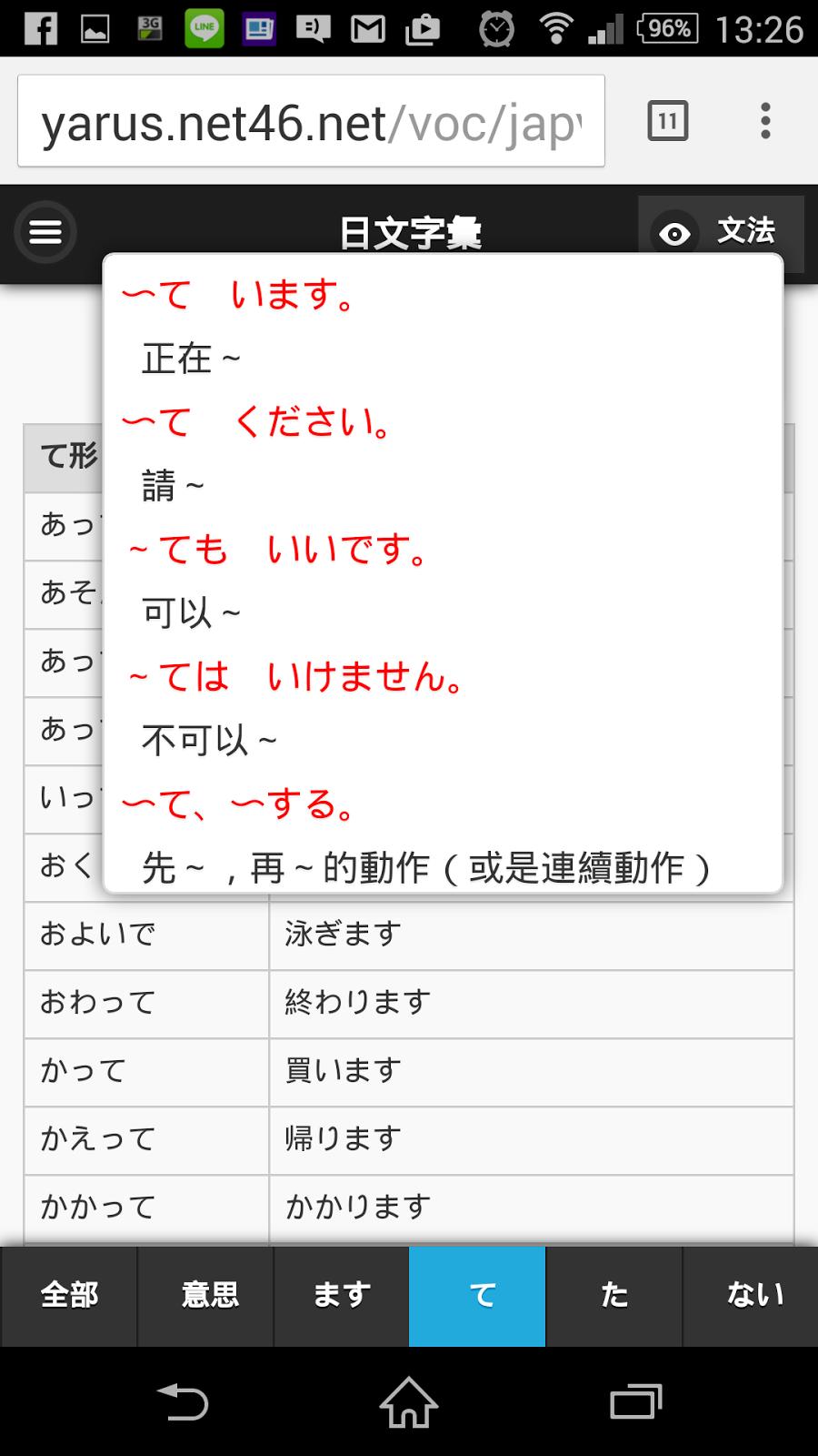 自學駅: 日語動詞─網頁簡表 (大家的日本語)