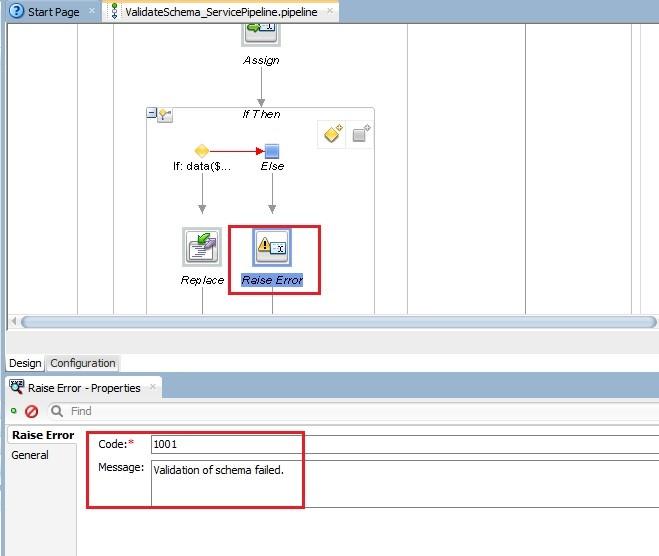 Tapan's Blog: OSB-12C : Schema Validation : Static