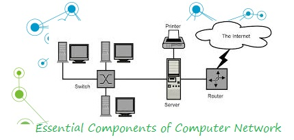 basic components of computer pdf