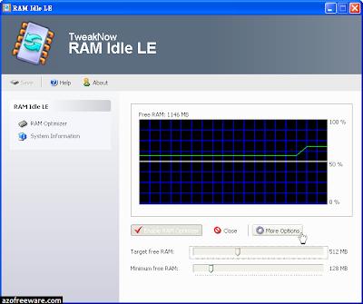 RAM Idle LE