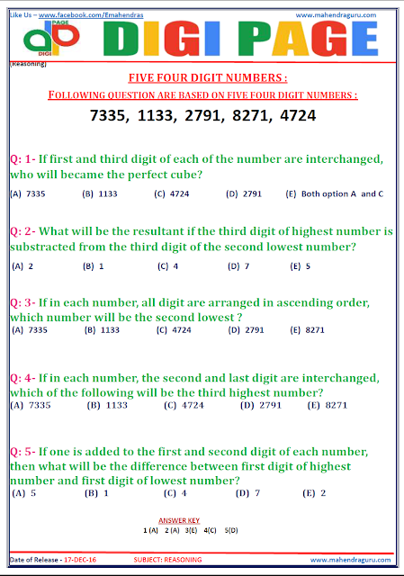 DP | DIGIT NUMBERS | 17 - DEC - 16