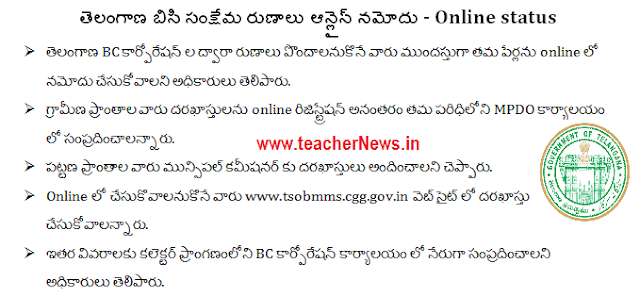 TS BC Loans Online Application Status, Loan Selection list at tsobbms.cgg.gov.in