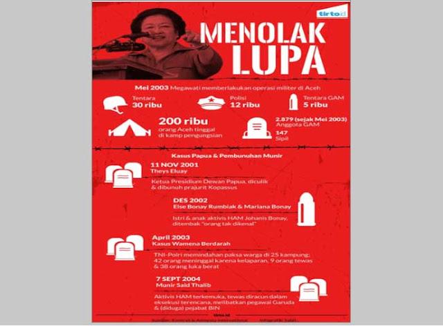 Catatan ini Daftar Kekerasan HAM pada Zaman Megawati Berkuasa