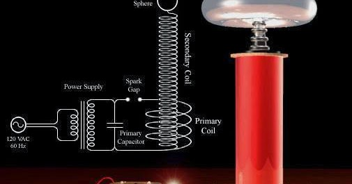 wiring diagram off grid solar system thermostat for electric furnace tesla coil ~ electrical engineering pics