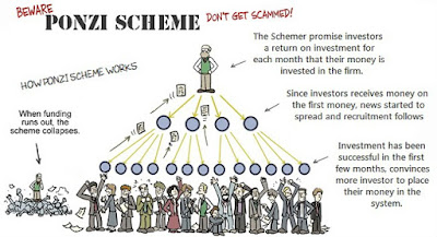 bolla bitcoin e schema ponzi