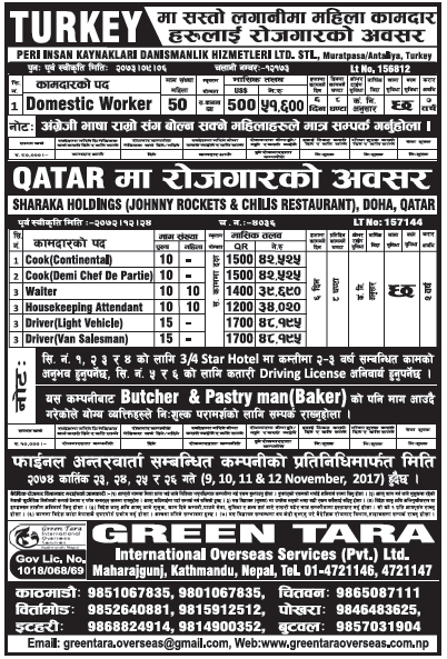 Jobs in Turkey and Qatar for Nepali, Salary Rs 51,600