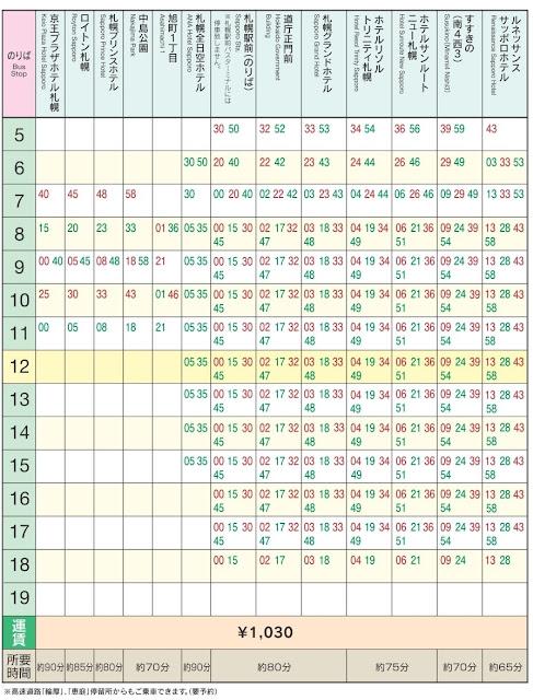 札幌巿中心往新千歲機場方向時間表