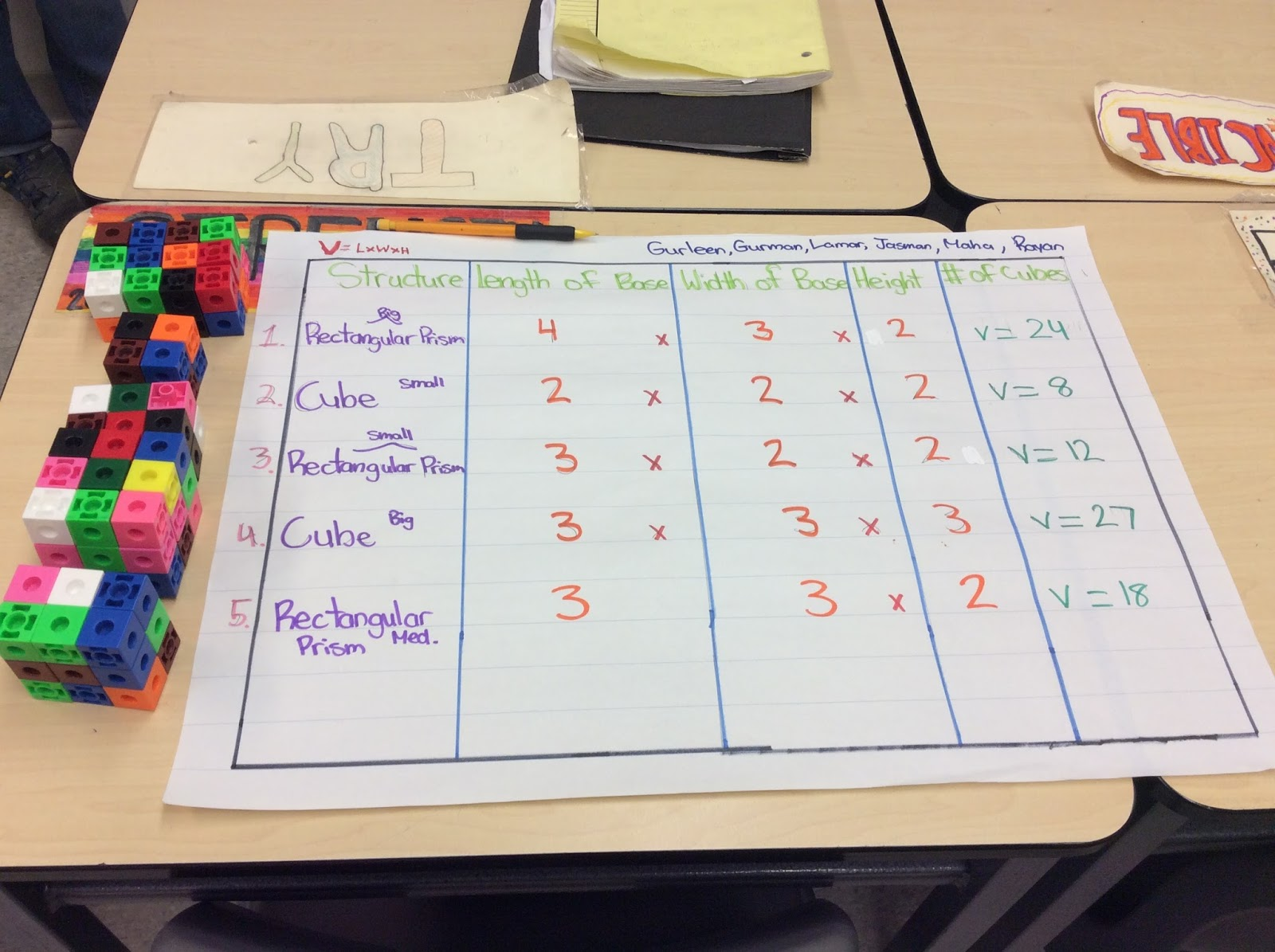 Ms Rashid Geometry Measurement