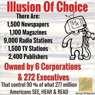 90% Of What 277 MILLION Americans See, Hear And Read Is Controlled By 6 Corporations