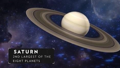 Fakta Unik Tentang Planet Bercincin Indah Saturnus