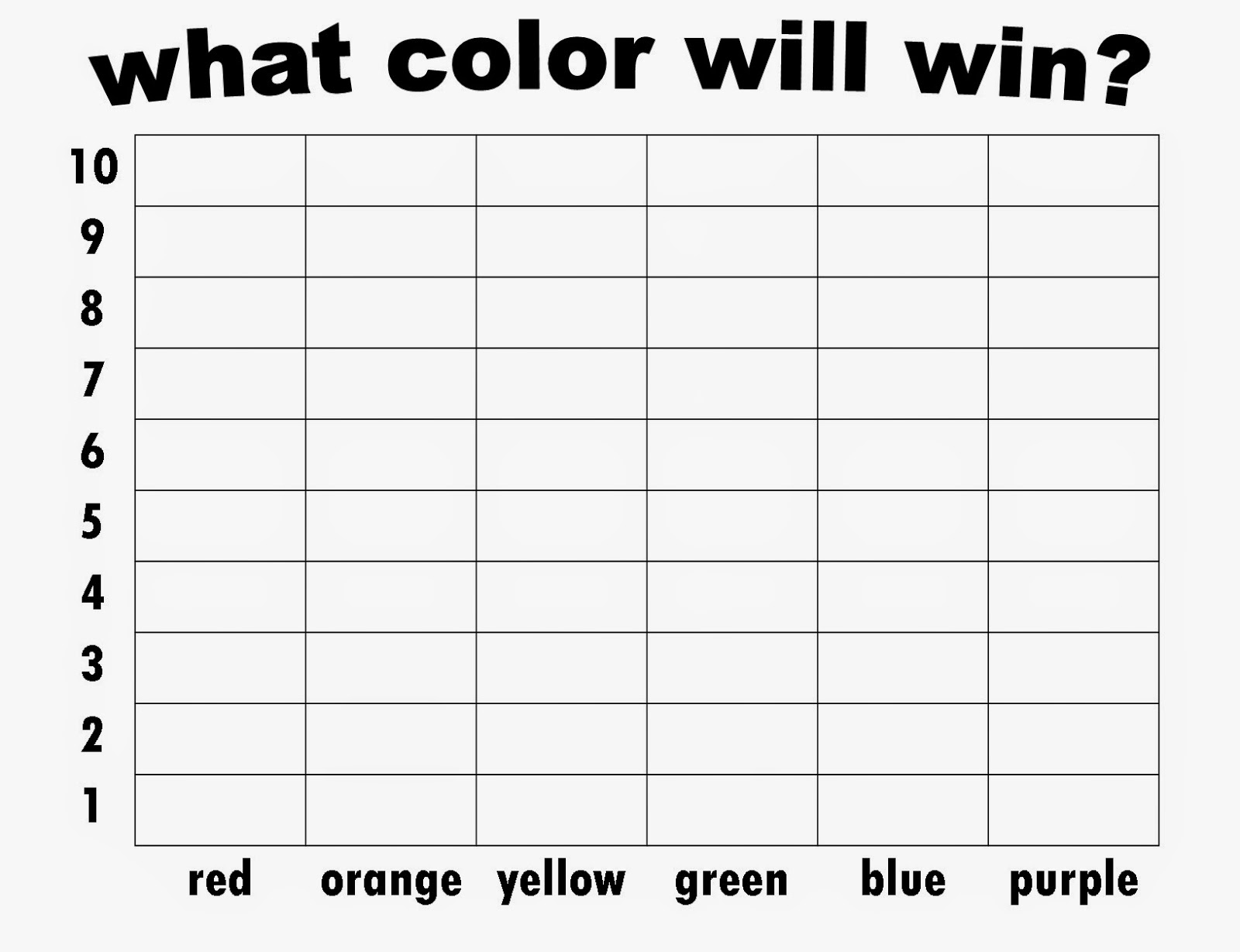 Relentlessly Fun Deceptively Educational What Color Will Win Spin Amp Graph Activity