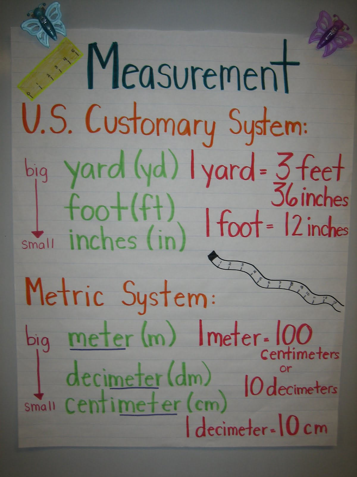 Buggy For Second Grade Measurement Word Work And