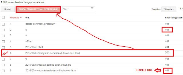 Memeriksa dan Memperbaiki Kesalahan Perayapan Webmaster