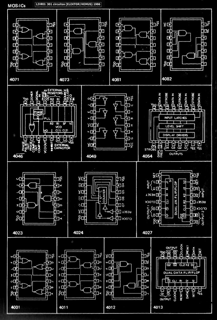 Circuito Eletronica : SÍntese sonora & eletrÔnica artesanal edynel: tabela famÍlia 40xx