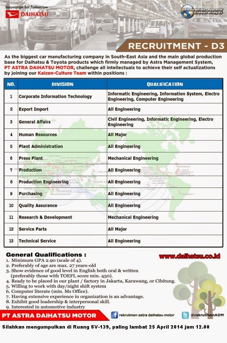 Image Result For Bisnis Pulsa Lewat Facebook