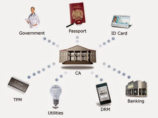 مستقبلنا العربي - البيتكوين- الربح - الانترنت- اللايت كوين -bitcoin