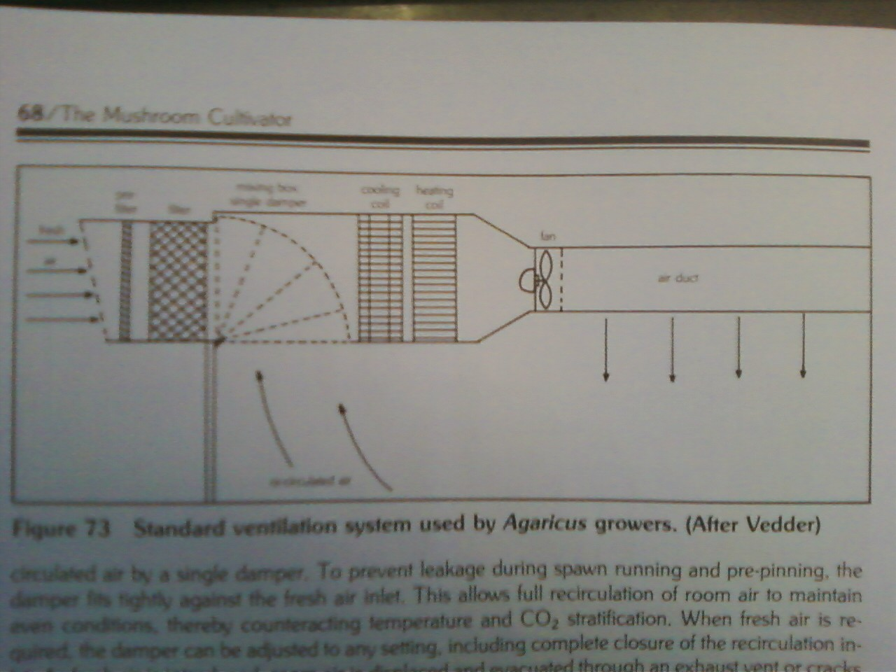grow room designs with pictures and diagram rj11 to rj45 cable sandshrooms april 2012
