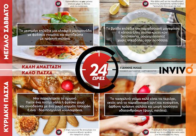 Διατροφικές συμβουλές για το Πασχαλινό τραπέζι από τον Γιάννη Ηλία