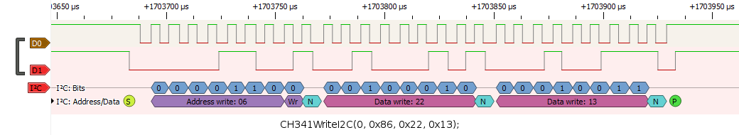 CH341WriteI2C