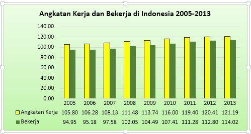 Indonesian Human Geography: Mei 2016