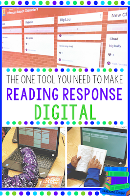Are you looking to go paperless with your reading response notebooks? Padlet is an AMAZING digital tool that makes it engaging for readers to respond to text and collaborate with others.