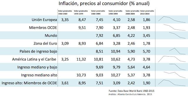 inflación_indice_precios_consumo