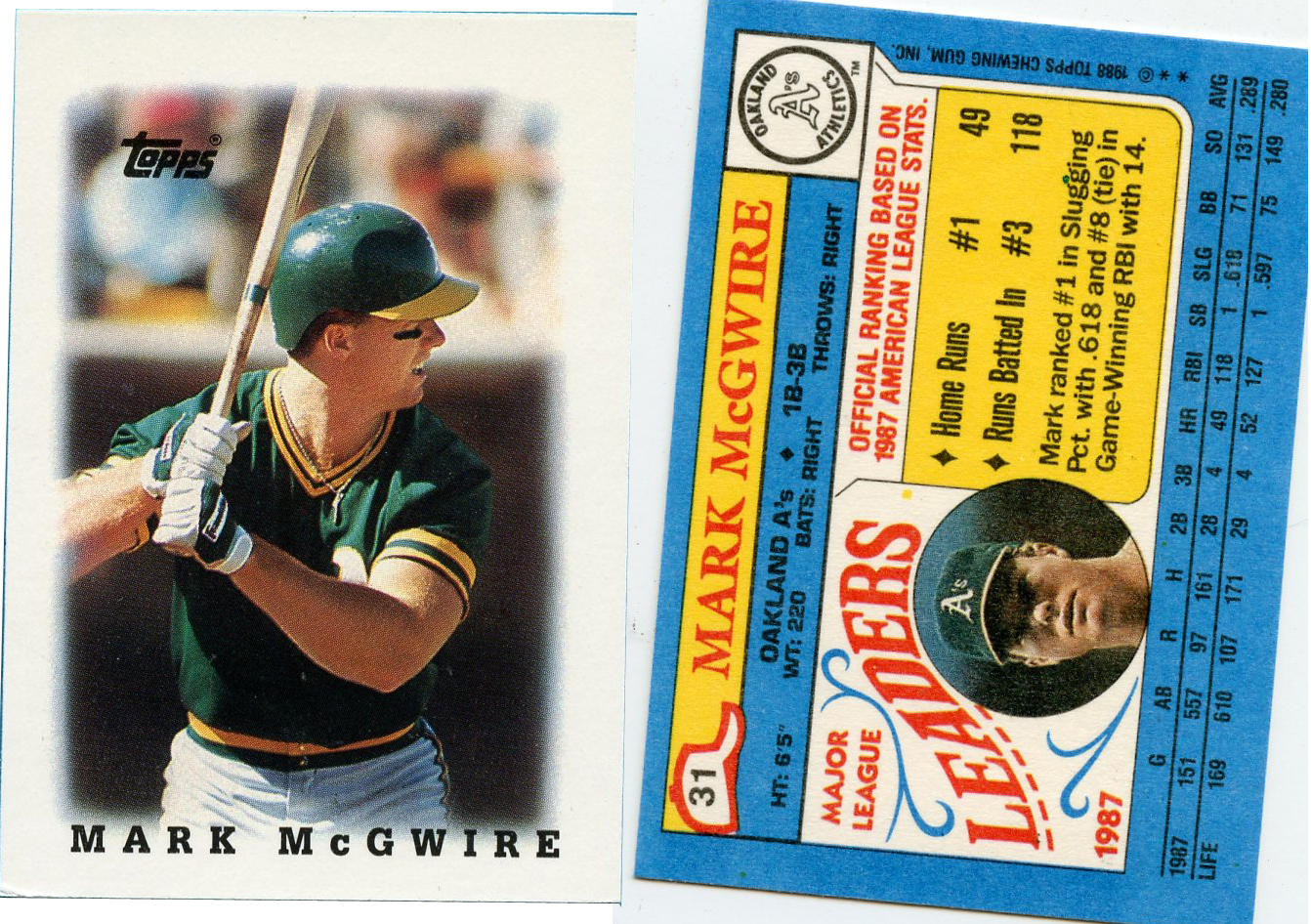 Scanned Vintage Graphics 1988 Topps Mini Leaders 31 Mark Mcgwire