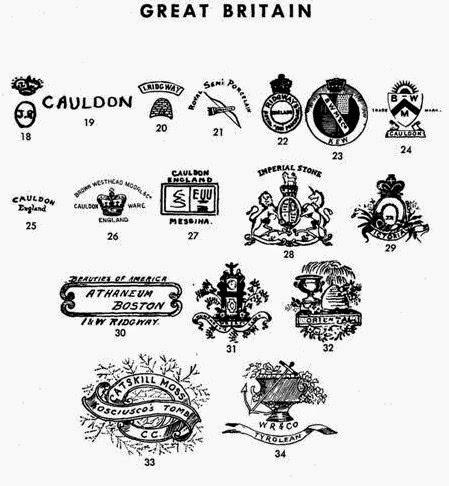 Quattrocchi Antiguedades Uruguay Antiguas Firmas De