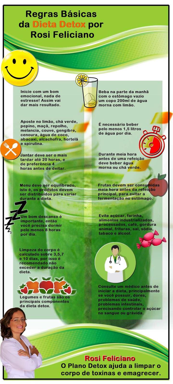 Dieta Detox, cardápio detox, receitas detox, rosimeire feliciano