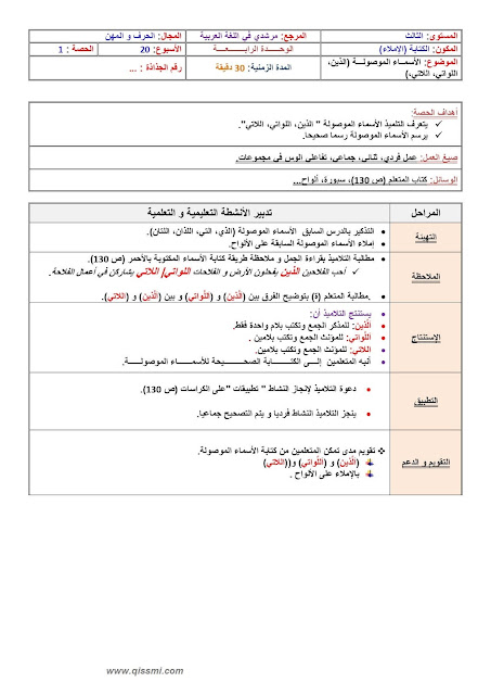 جذاذة الإملاء الأسماء الموصولة ( الذين-اللواتي- اللاتي) للمستوى الثالث ابتدائي