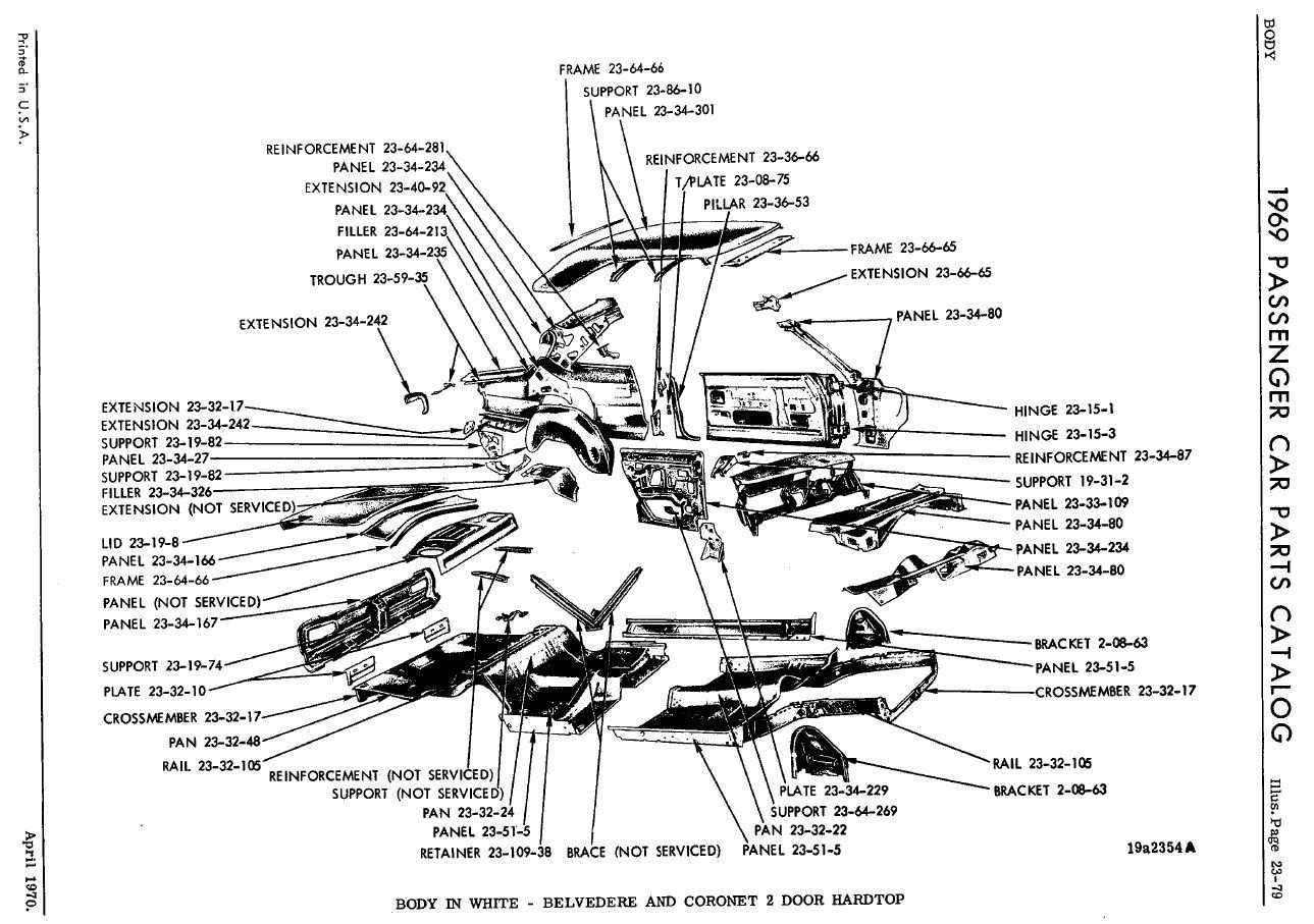 Car Body Parts Names List | Carsjp.com