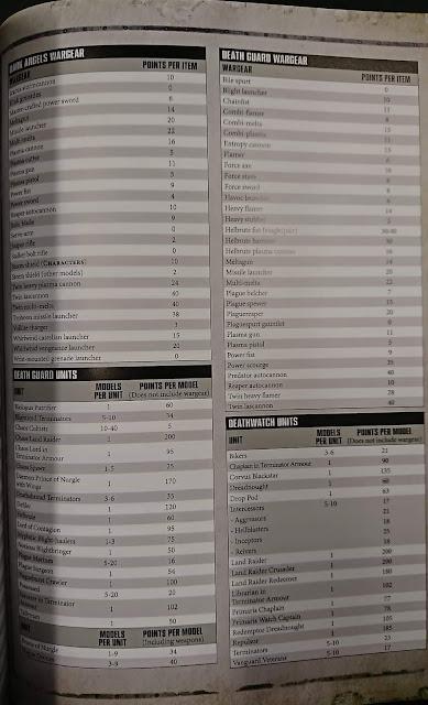 puntos en Chapter Approved 2018