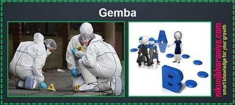 Gemba - Lean Tools | Lean Manufacturing