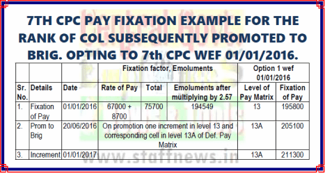 7th-cpc-pay-fixation-example-13