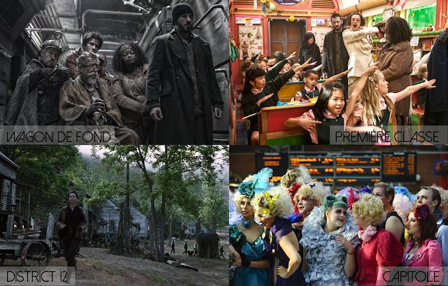 Hunger Games / Snowpiercer : similitude des lieux