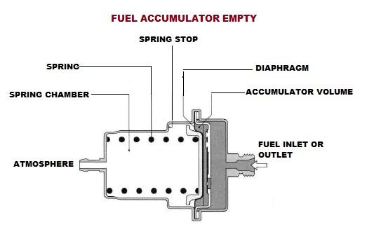 how car parts work k jetronic fuel injection system. Black Bedroom Furniture Sets. Home Design Ideas