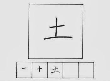 kanji tanah