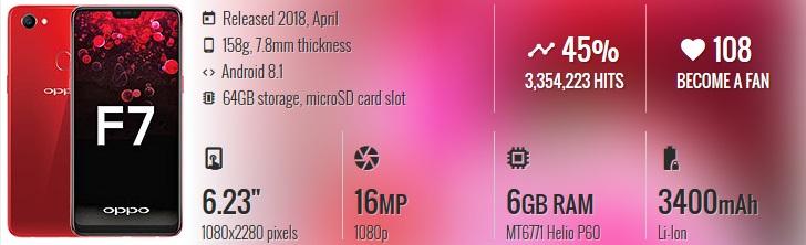 HP China Terbaik & Berkualitas - Oppo F7