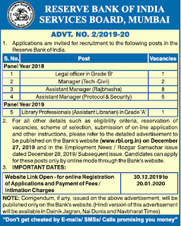RBI Recruitment 2020: Latest RBI Jobs (100 Vacancies Opening)