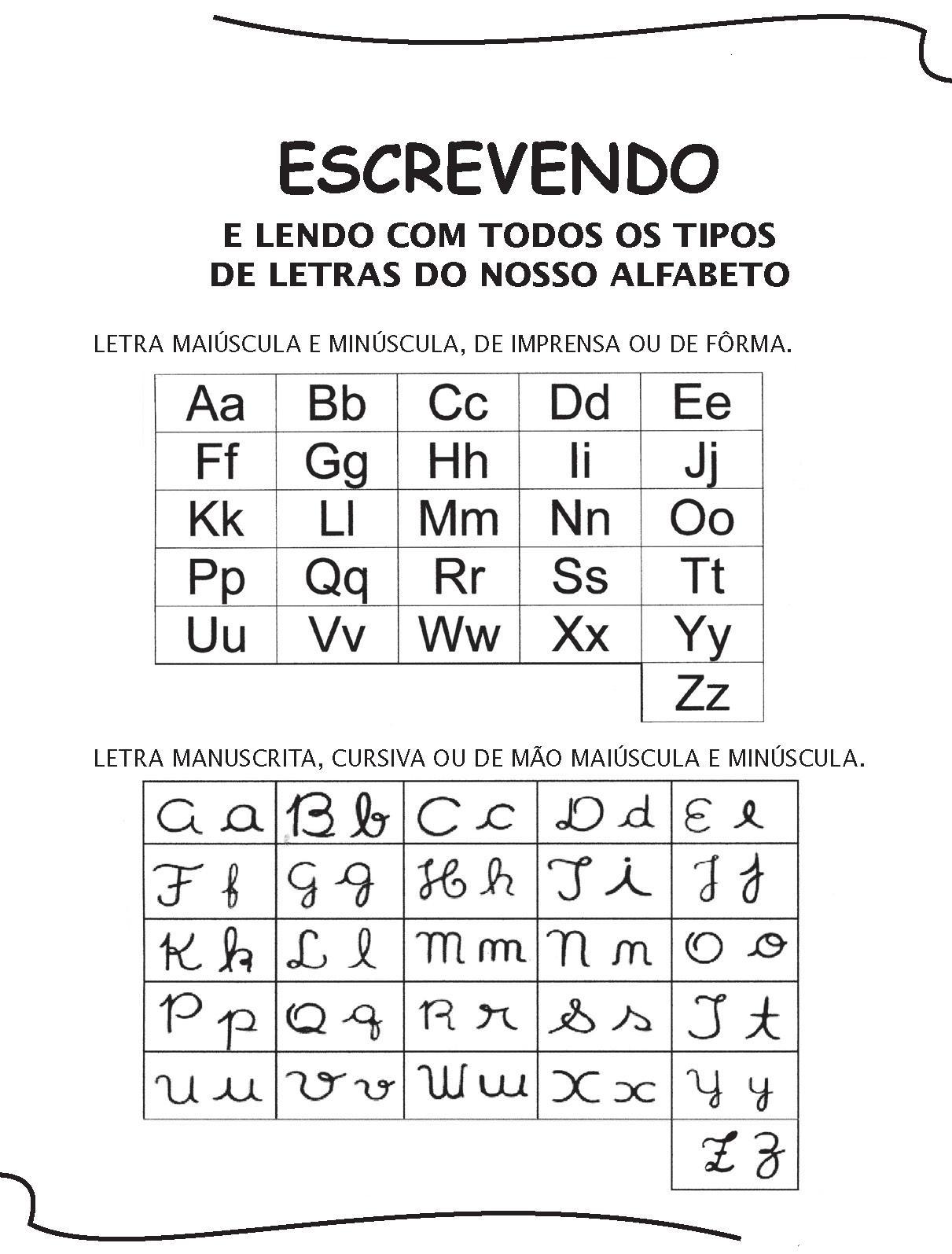 Banco De Atividades Lingua Portuguesa O Alfabeto