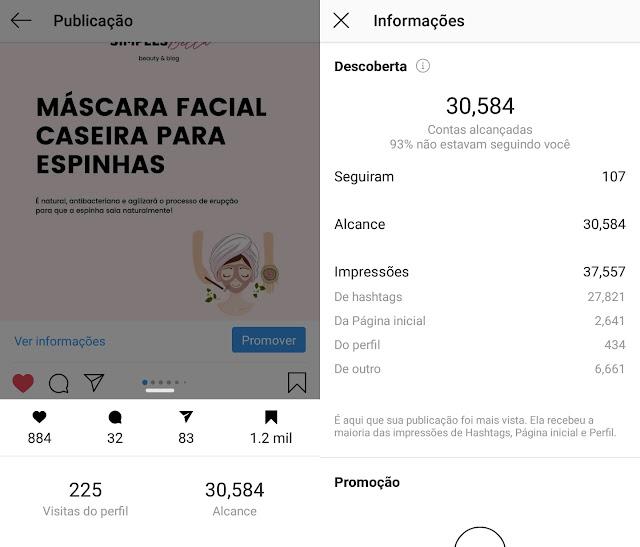 Como viralizar conteúdo no instagram