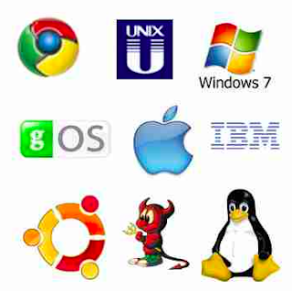 Jenis Dan Macam Operating System(OS) Paling Lengkap