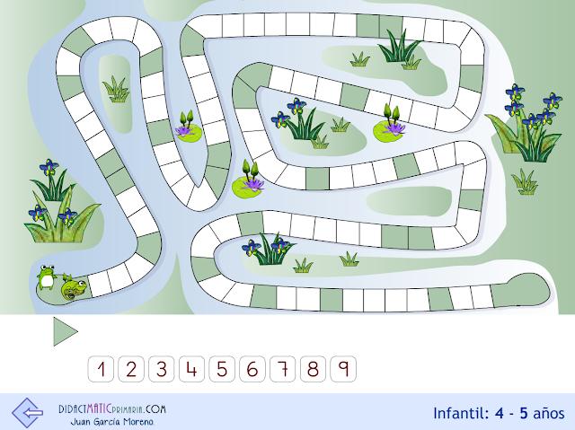 Escenarios para la numeración en Infantil 4-5 años. Ranitas
