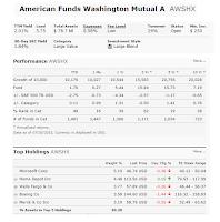 American Funds Washington Mutual A (AWSHX) Fund