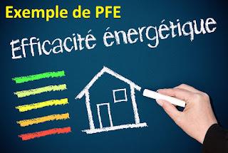 efficacité énergétique des batiments pdf, efficacité énergétique calcul, efficacité énergétique maroc efficacité énergétique formule,