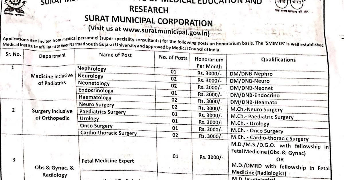 SMIMER Recruitment for Various Posts 2018 ~ Updates :: MaruGujarat