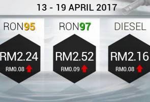 harga minyak 13 april 2017