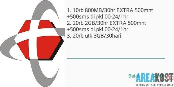Kode Akses Paket Internet Murah Telkomsel Terbaru